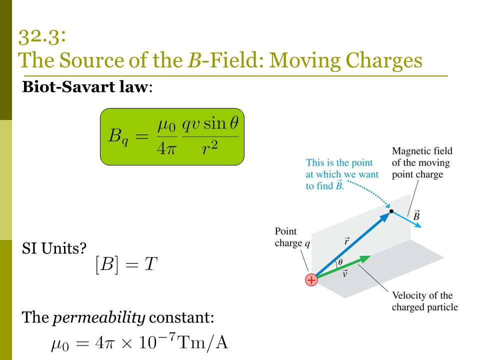 32.3: The Source of the B-Field: Moving Charges