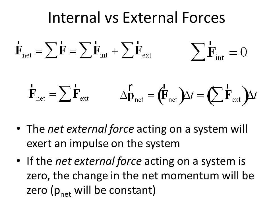 Internal vs External Forces