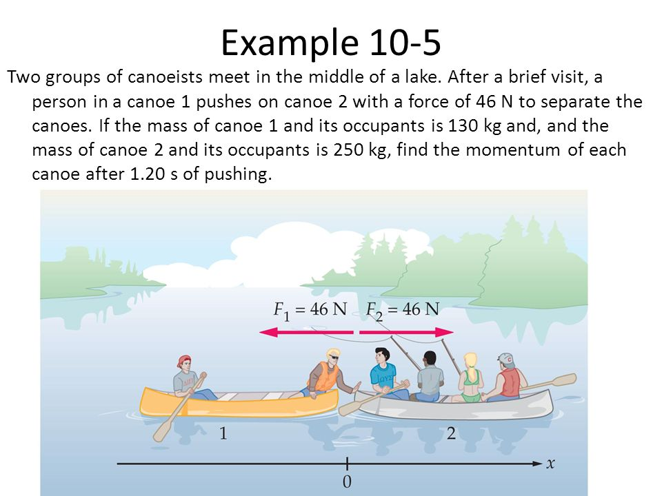 Example 10-5