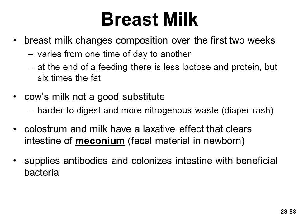 Breast Milk breast milk changes composition over the first two weeks