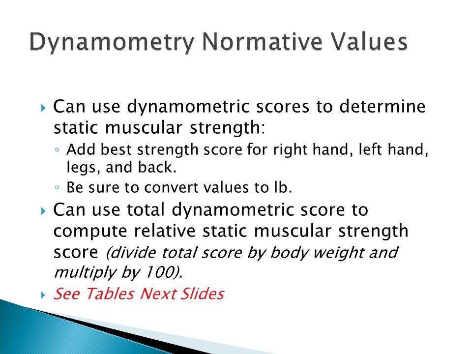 Dynamometry Normative Values