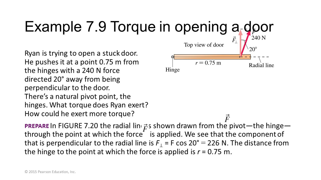 Example 7.9 Torque in opening a door