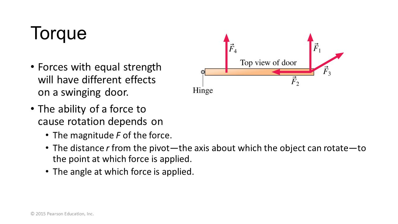 Torque Forces with equal strength will have different effects on a swinging door. The ability of a force to cause rotation depends on.