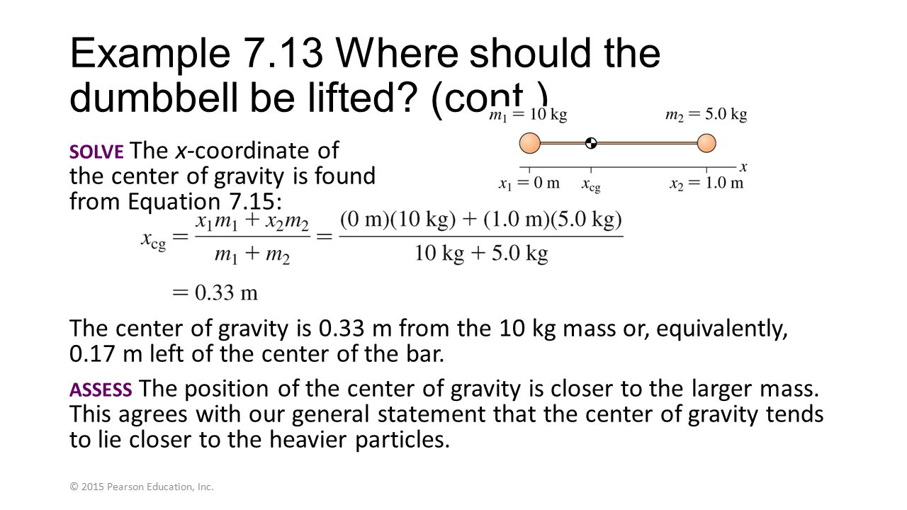 Example 7.13 Where should the dumbbell be lifted (cont.)