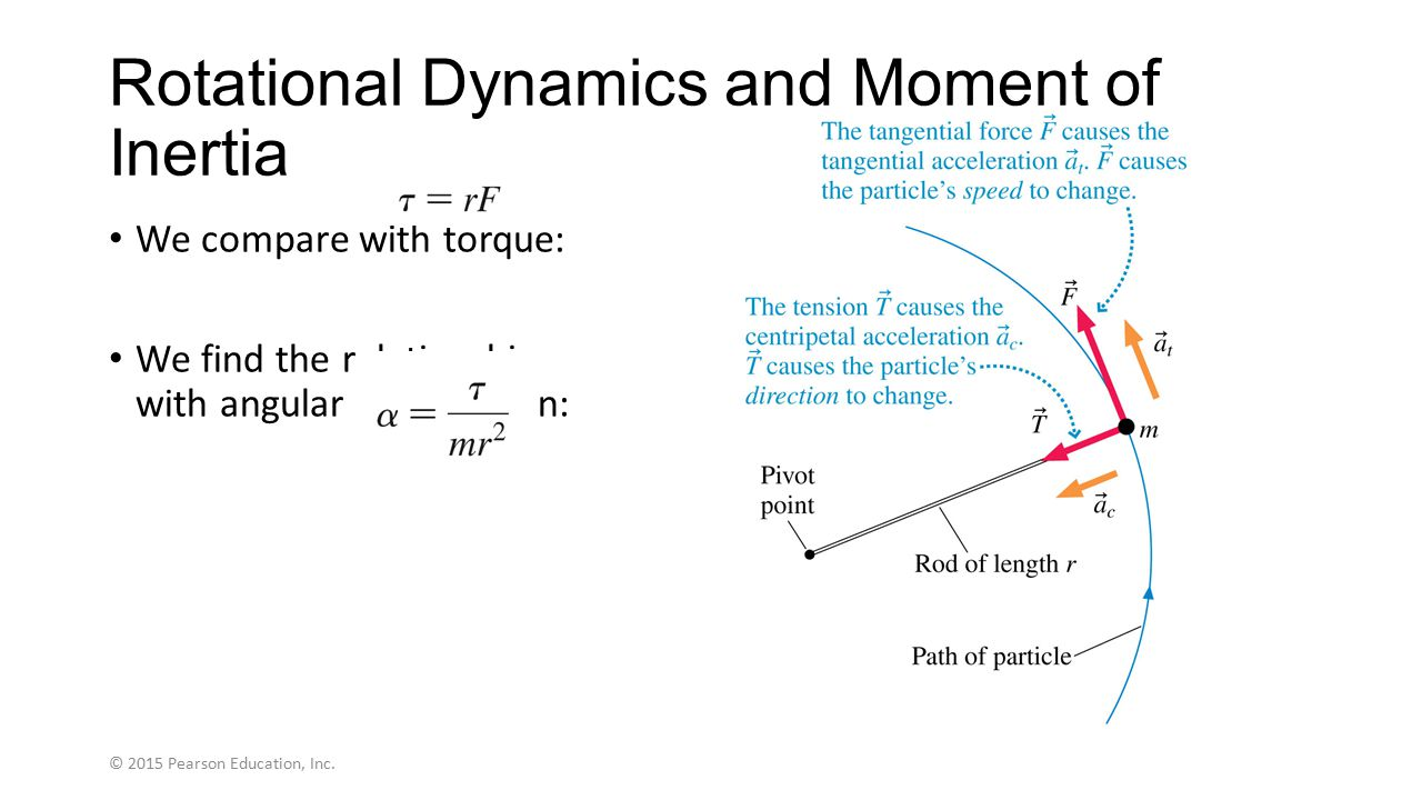 Rotational Dynamics and Moment of Inertia
