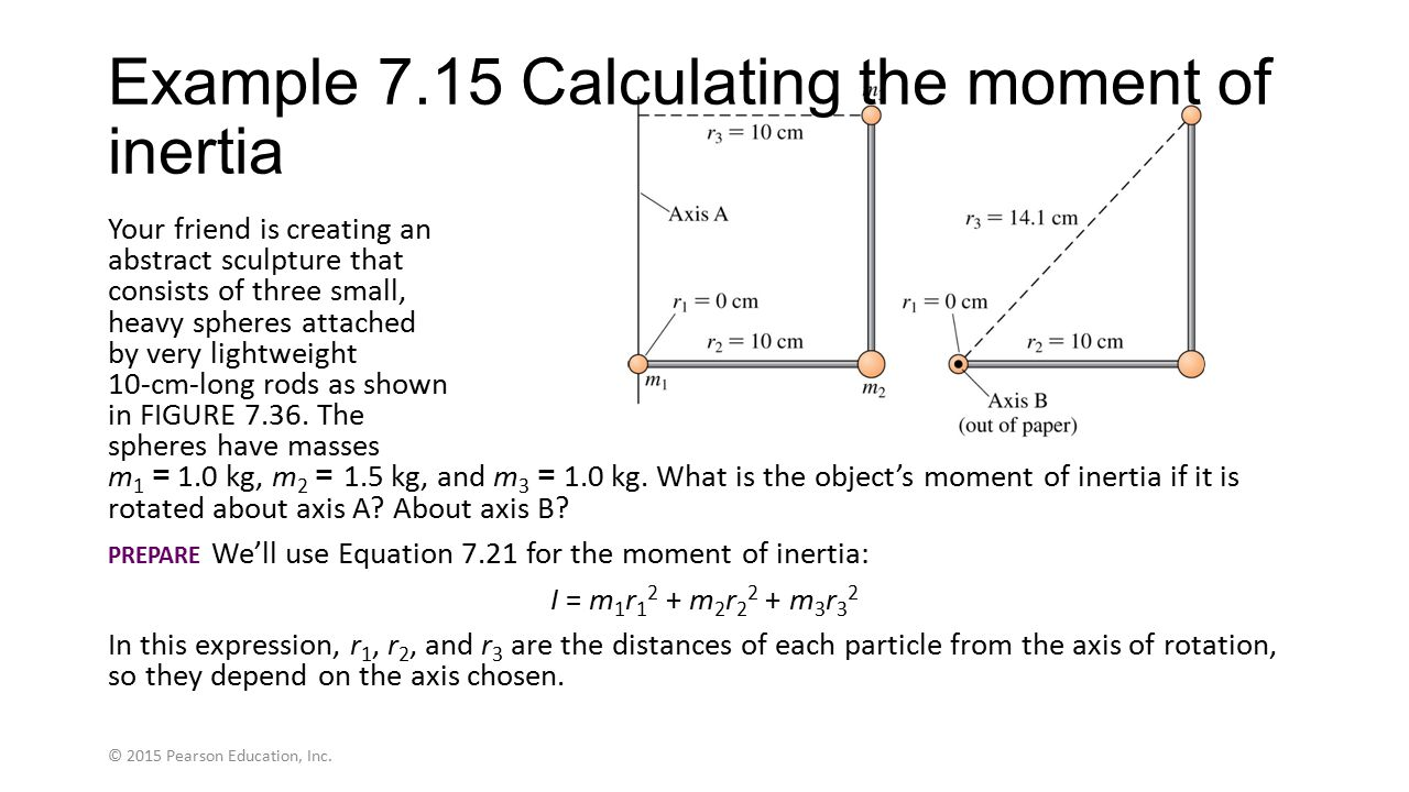 Example 7.15 Calculating the moment of inertia