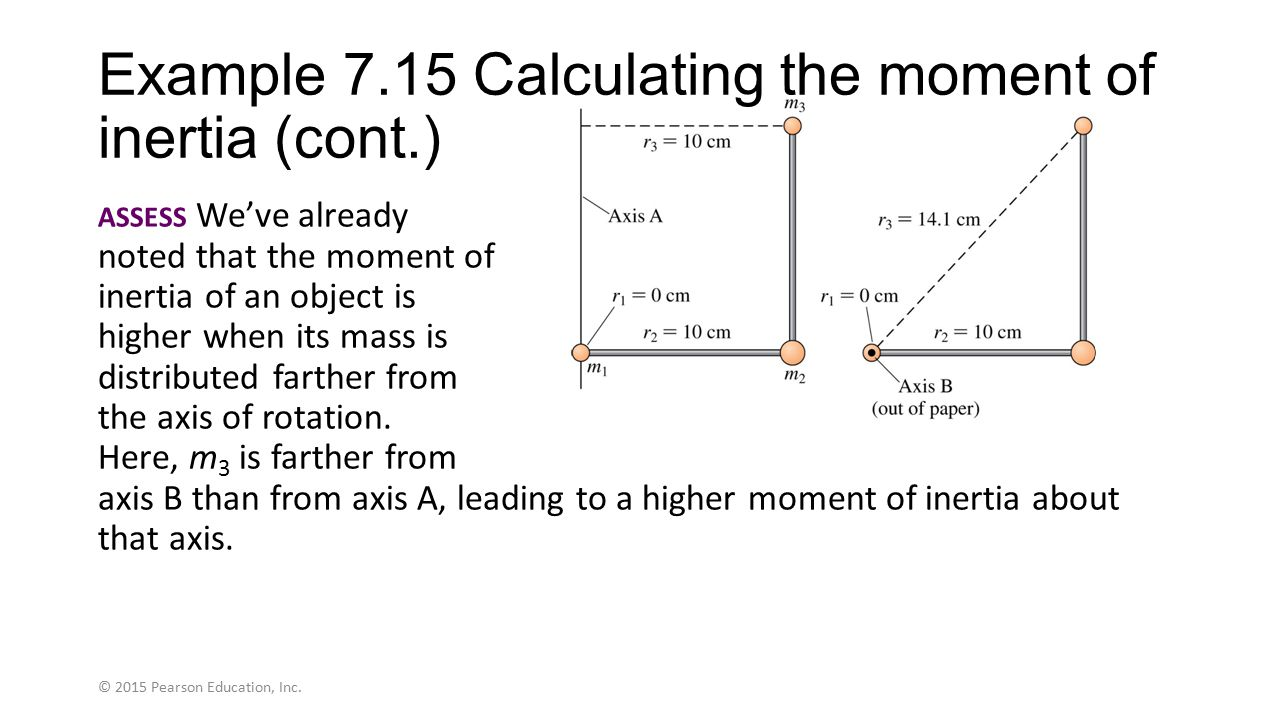 Example 7.15 Calculating the moment of inertia (cont.)