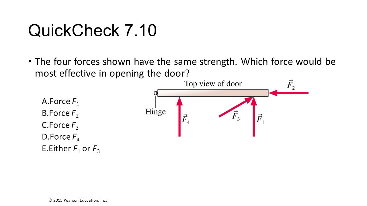 QuickCheck 7.10 The four forces shown have the same strength. Which force would be most effective in opening the door