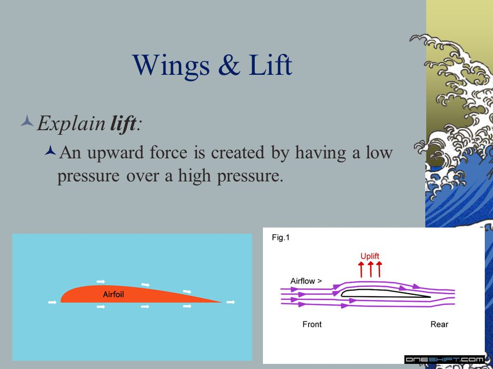 Wings & Lift Explain lift: