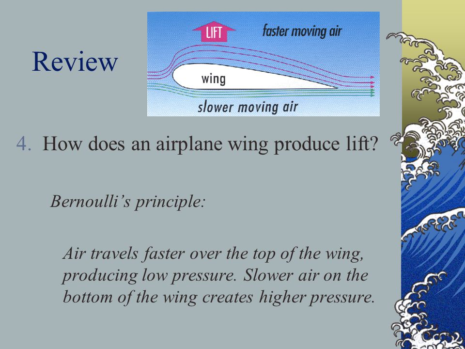 Review How does an airplane wing produce lift Bernoulli's principle: