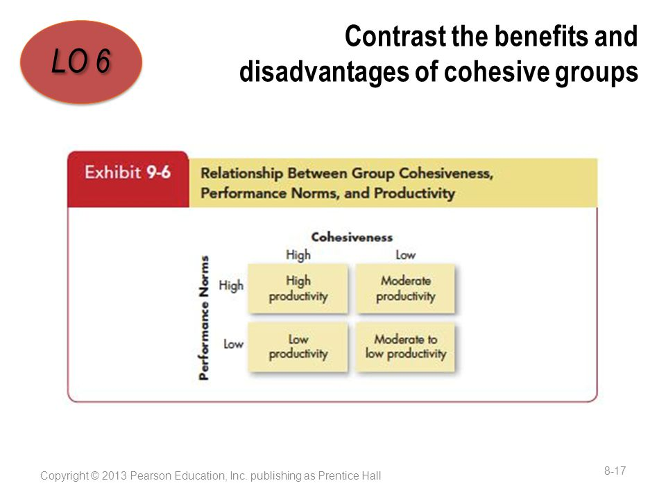Contrast the benefits and disadvantages of cohesive groups