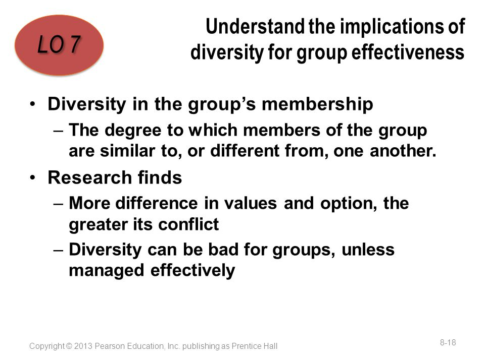 Understand the implications of diversity for group effectiveness