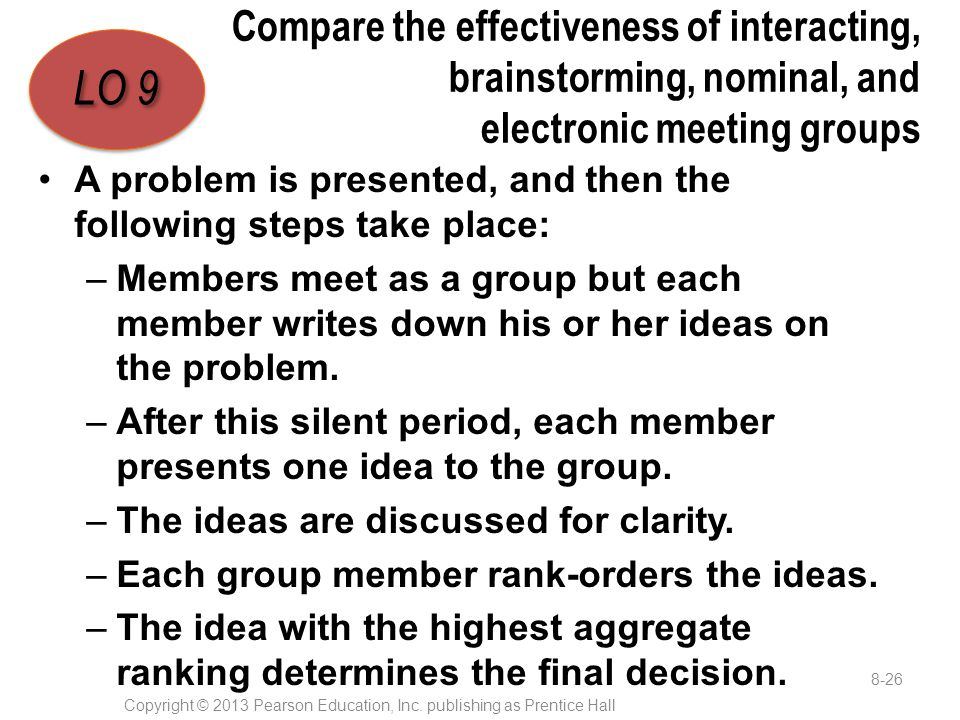 Compare the effectiveness of interacting, brainstorming, nominal, and electronic meeting groups