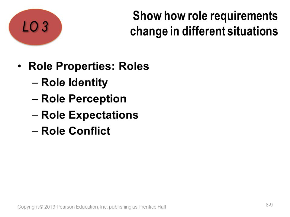 Show how role requirements change in different situations