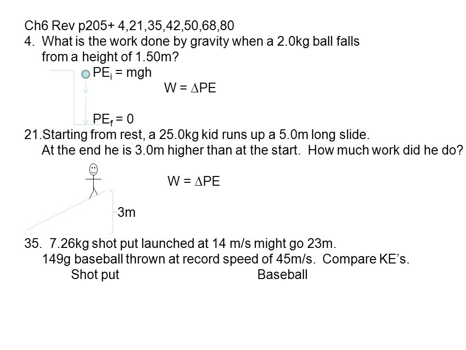 Ch6 Rev p205+ 4,21,35,42,50,68,80 What is the work done by gravity when a 2.0kg ball falls. from a height of 1.50m