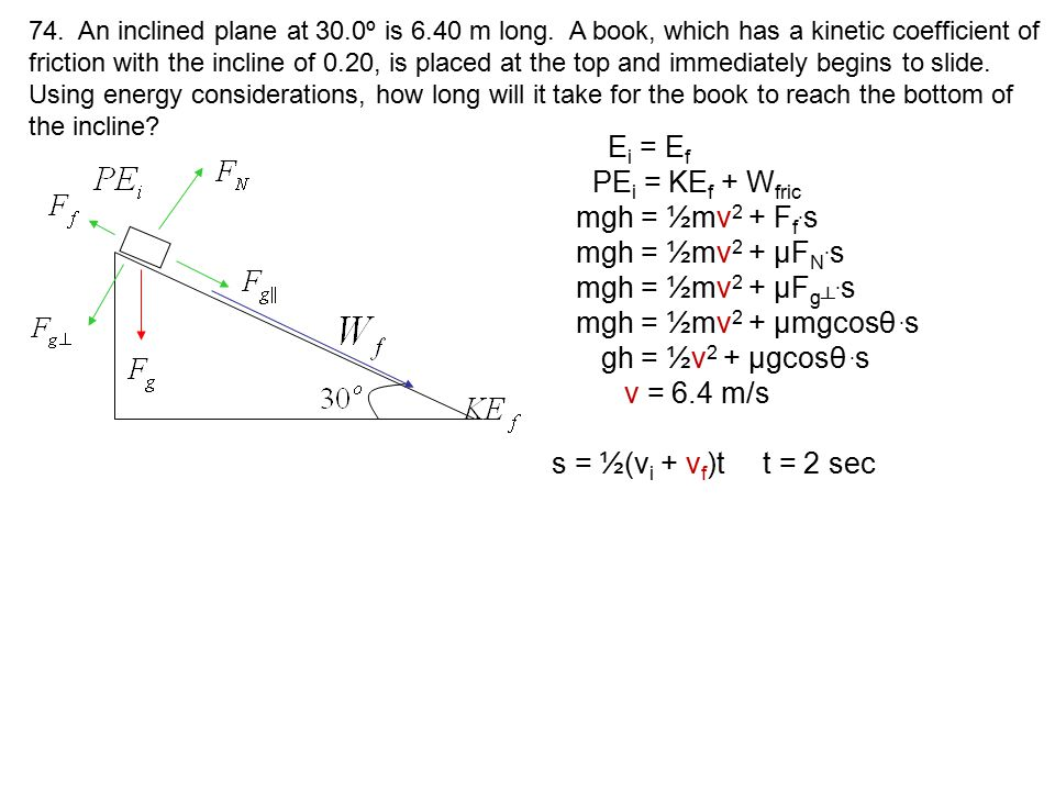 Ei = Ef PEi = KEf + Wfric mgh = ½mv2 + Ff.s mgh = ½mv2 + µFN.s