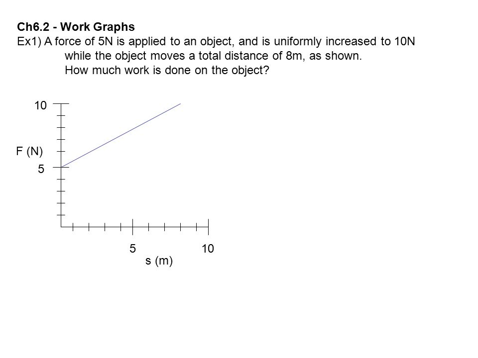 Ch6.2 - Work Graphs Ex1) A force of 5N is applied to an object, and is uniformly increased to 10N.