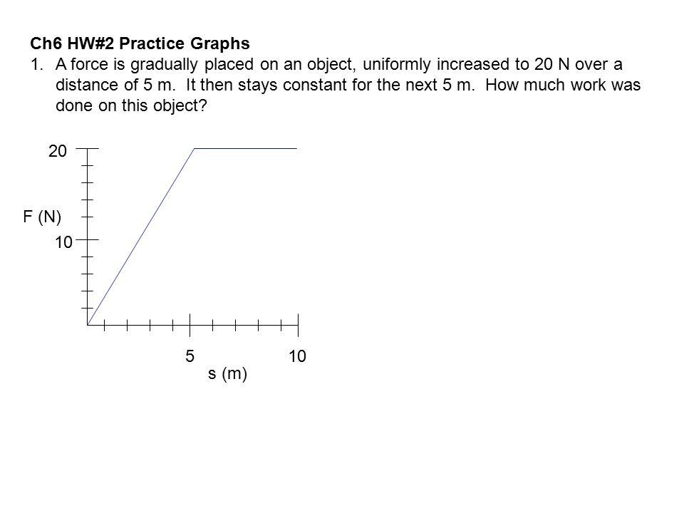 Ch6 HW#2 Practice Graphs