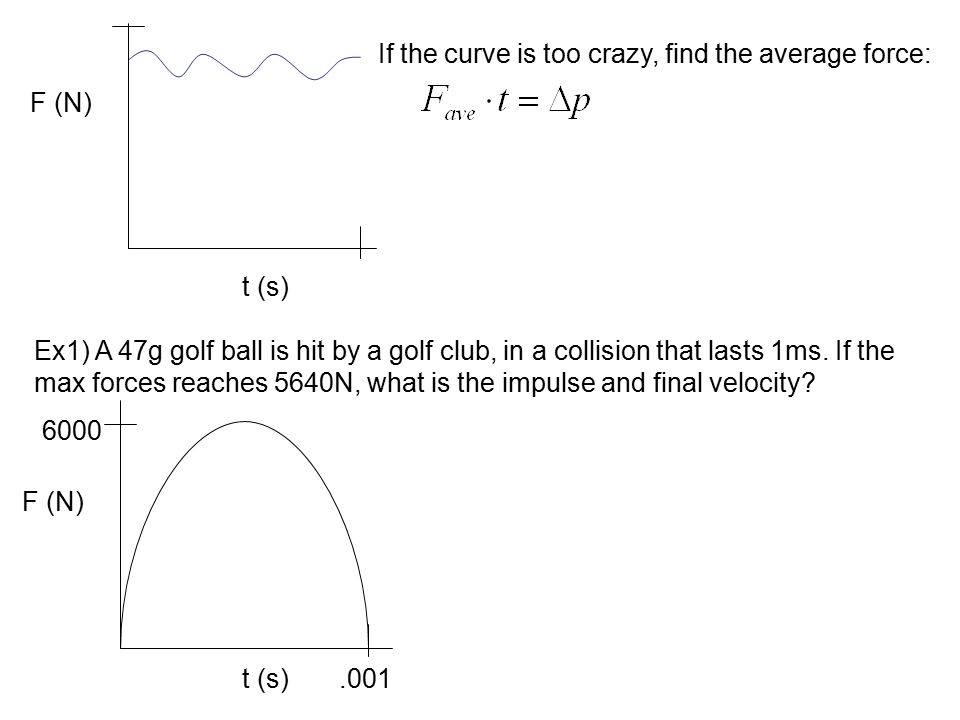If the curve is too crazy, find the average force: