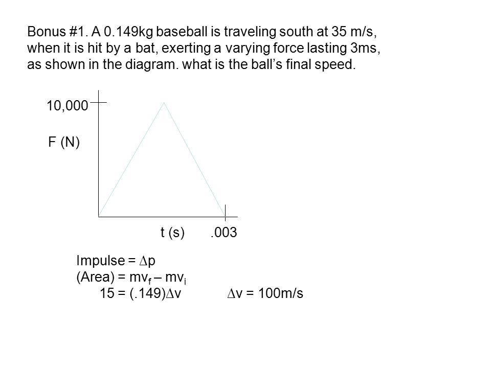 Bonus #1. A 0.149kg baseball is traveling south at 35 m/s,