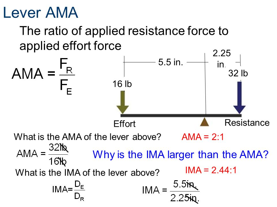 Lever AMA The ratio of applied resistance force to applied effort force. 2.25 in. 5.5 in. 32 lb.