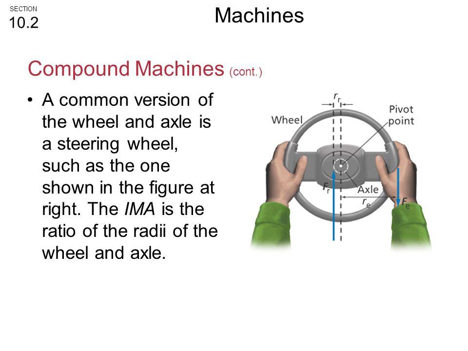 Compound Machines (cont.)