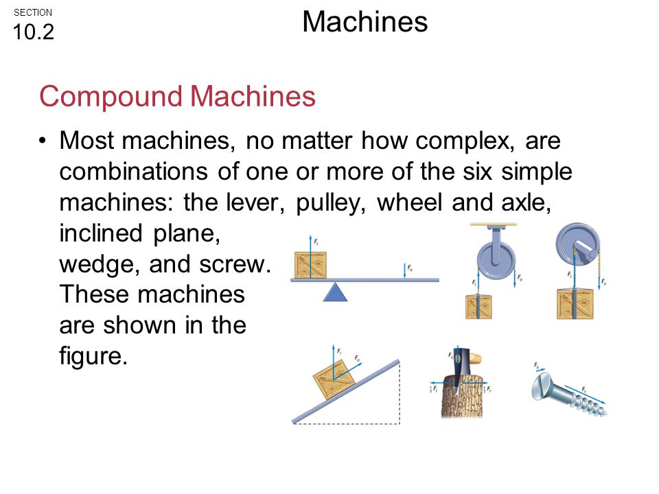 Machines Compound Machines