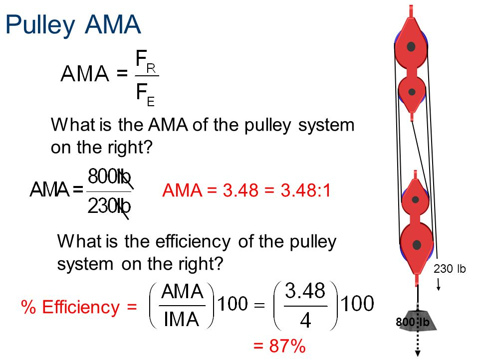 Pulley AMA What is the AMA of the pulley system on the right