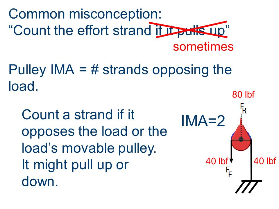 Pulley IMA = # strands opposing the load.