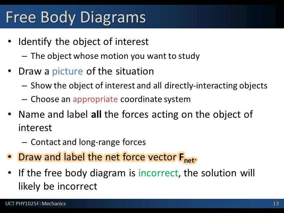 Free Body Diagrams Identify the object of interest