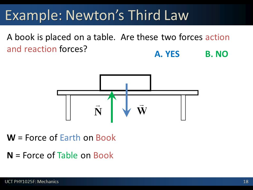 Example: Newton's Third Law