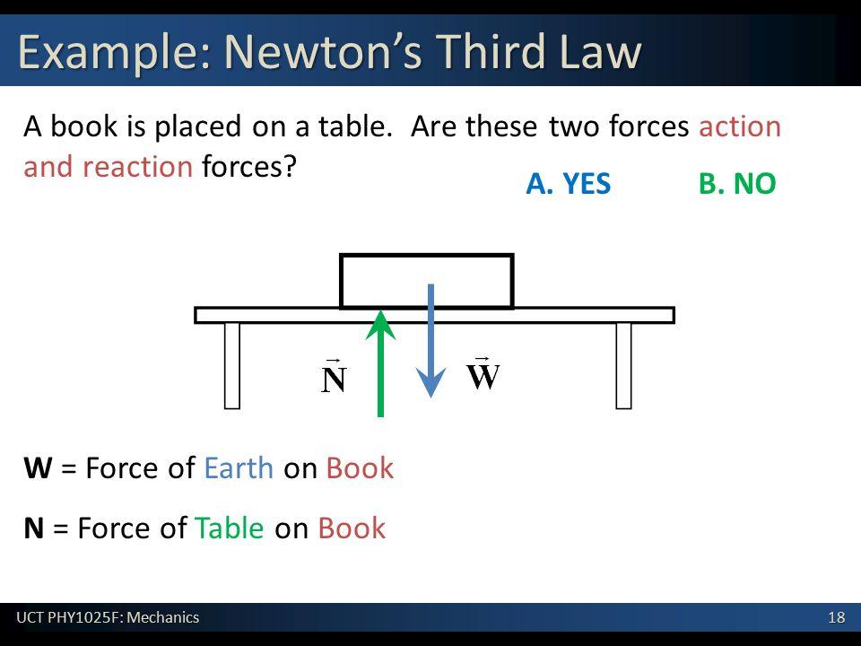Example: Newton's Third Law