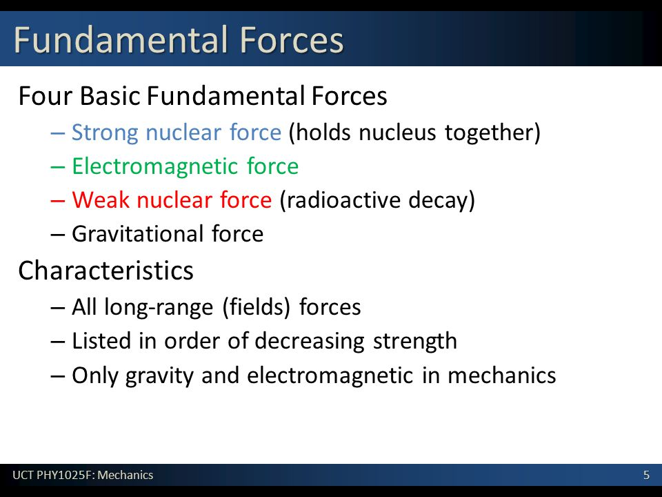 Fundamental Forces Four Basic Fundamental Forces Characteristics