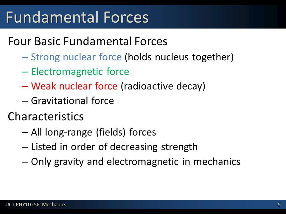 Fundamental Forces Four Basic Fundamental Forces Characteristics