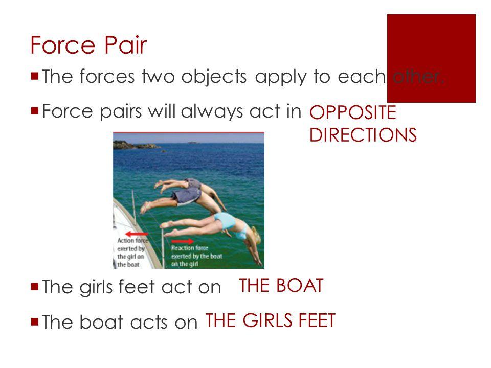 Force Pair The forces two objects apply to each other.