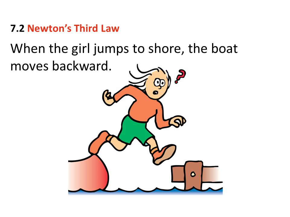 When the girl jumps to shore, the boat moves backward.