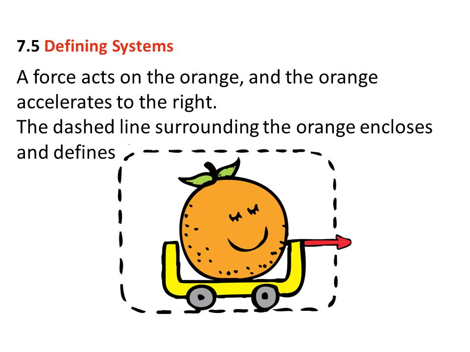 A force acts on the orange, and the orange accelerates to the right.