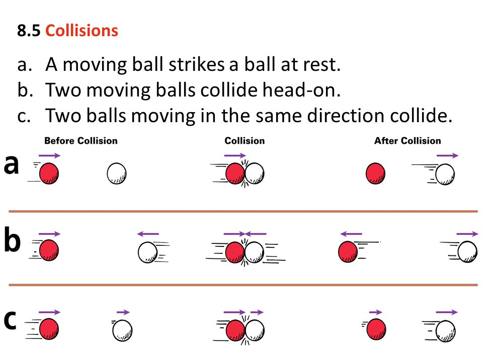 A moving ball strikes a ball at rest.