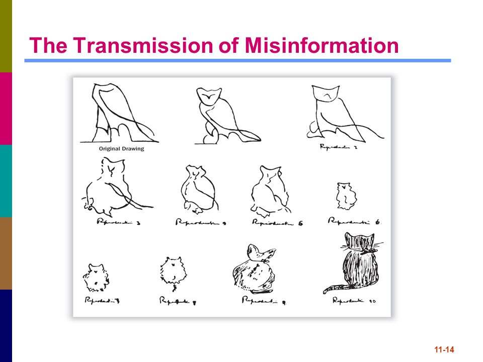 The Transmission of Misinformation