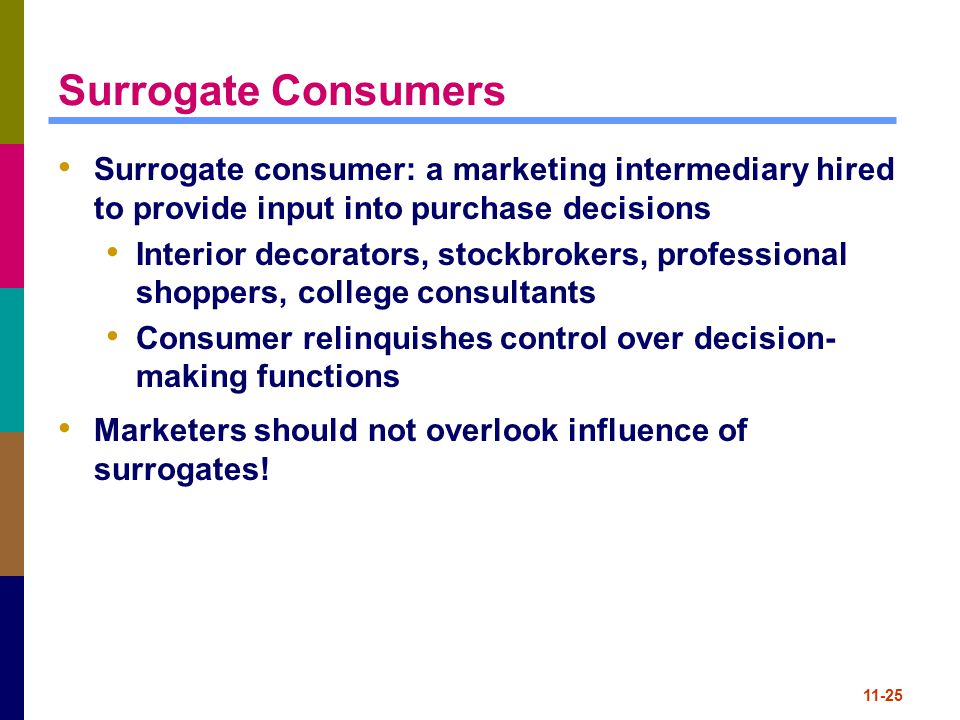 Surrogate Consumers Surrogate consumer: a marketing intermediary hired to provide input into purchase decisions.