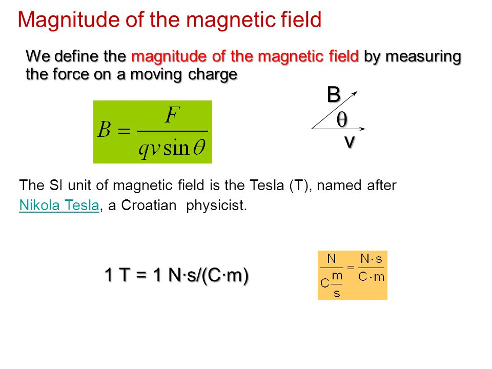 Magnitude of the magnetic field