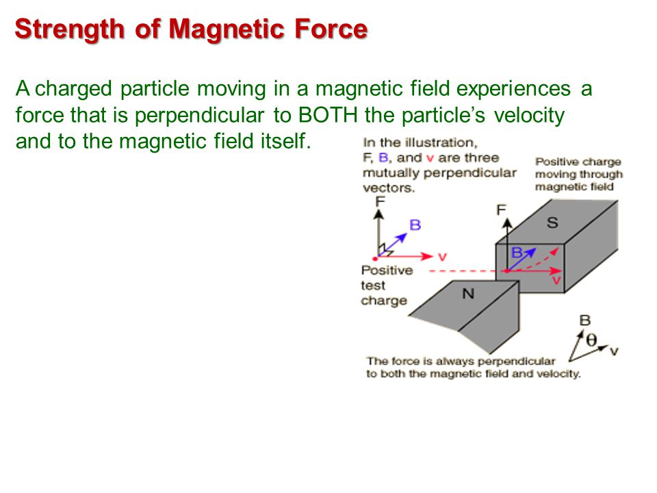 Strength of Magnetic Force