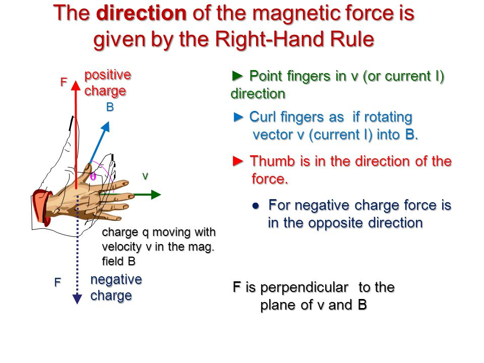 The direction of the magnetic force is given by the Right-Hand Rule