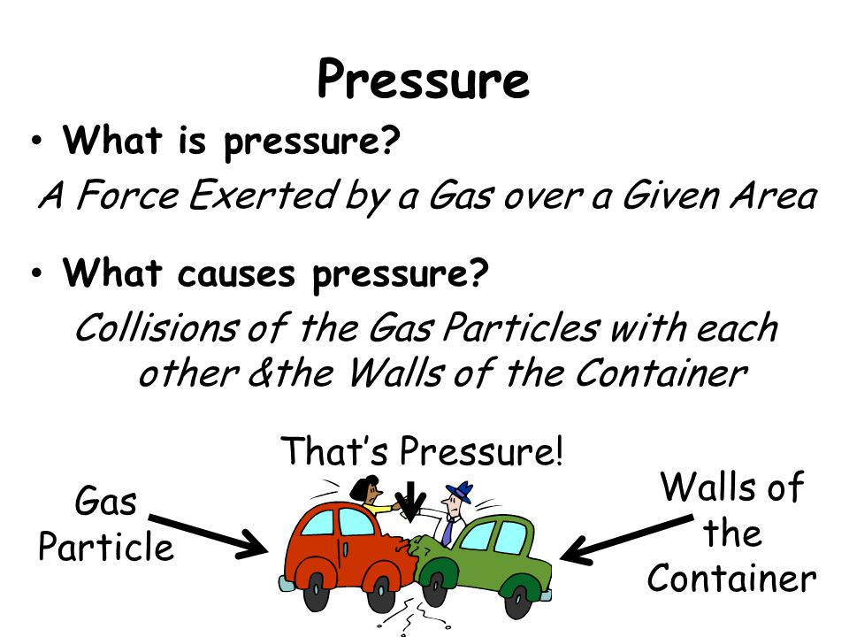 A Force Exerted by a Gas over a Given Area