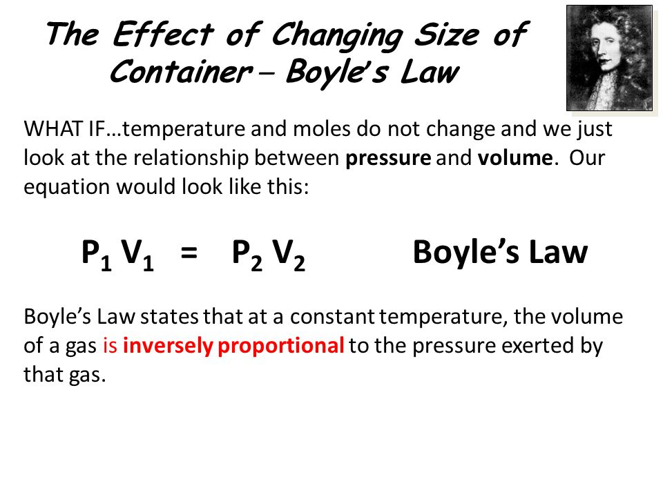 The Effect of Changing Size of Container – Boyle's Law
