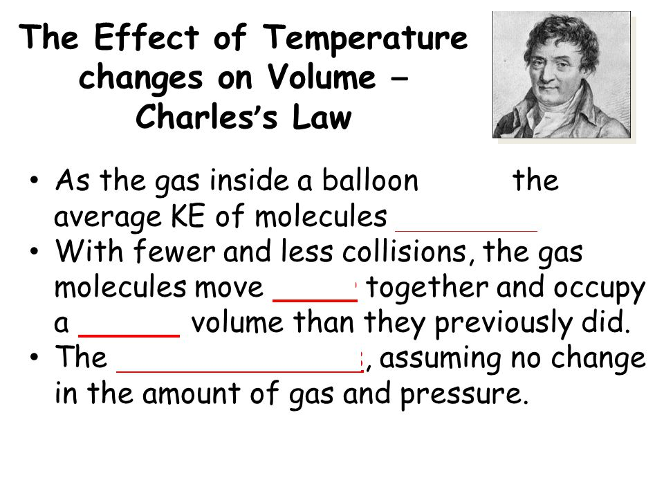 The Effect of Temperature changes on Volume – Charles's Law