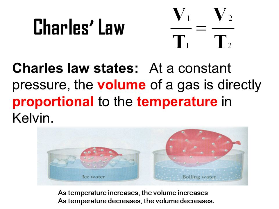 Charles' Law Charles law states: At a constant pressure, the volume of a gas is directly proportional to the temperature in Kelvin.