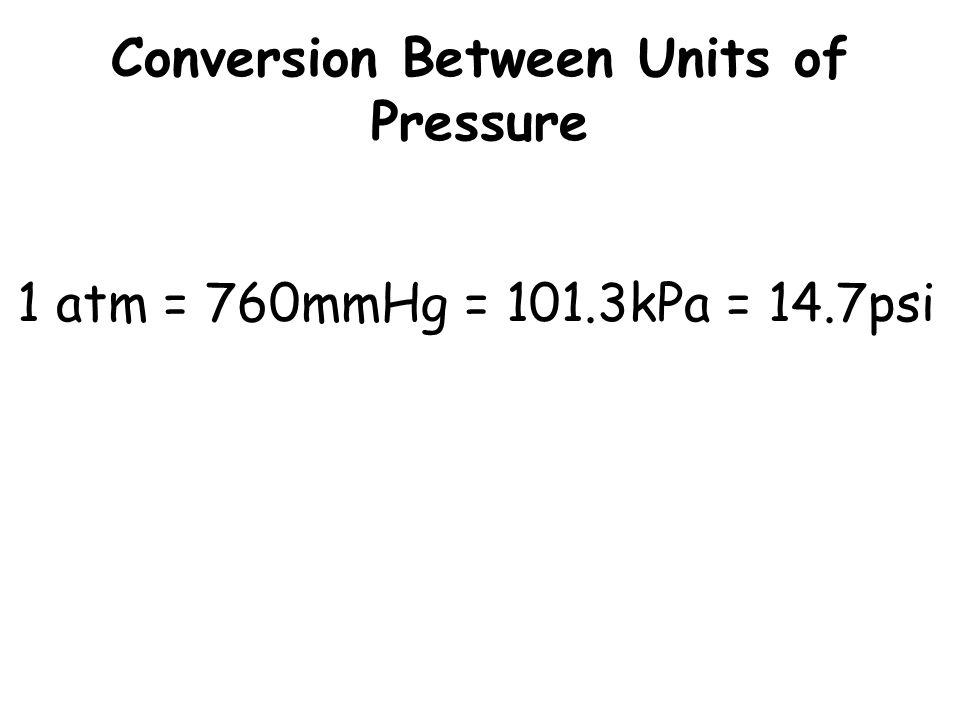 Conversion Between Units of Pressure