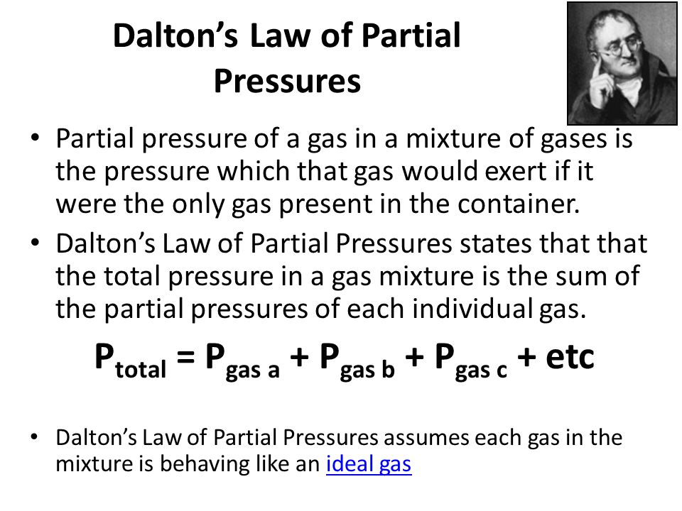 how to find partial pressure of a gas mixture
