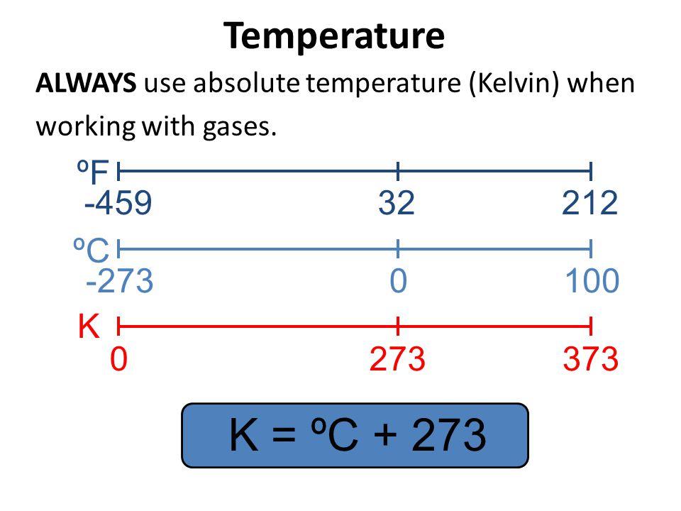 K = ºC + 273 Temperature ºF ºC K -459 32 212 -273 100 273 373